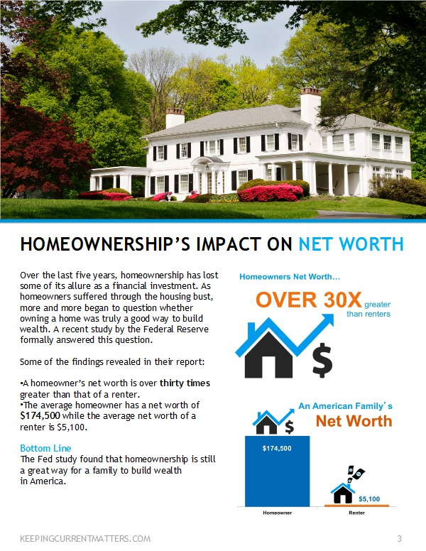 Homeownerships's impact on net worth - Josh Barker Real Estate Advisors