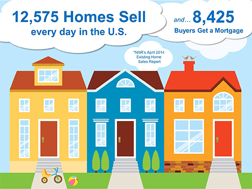 Homes Sell